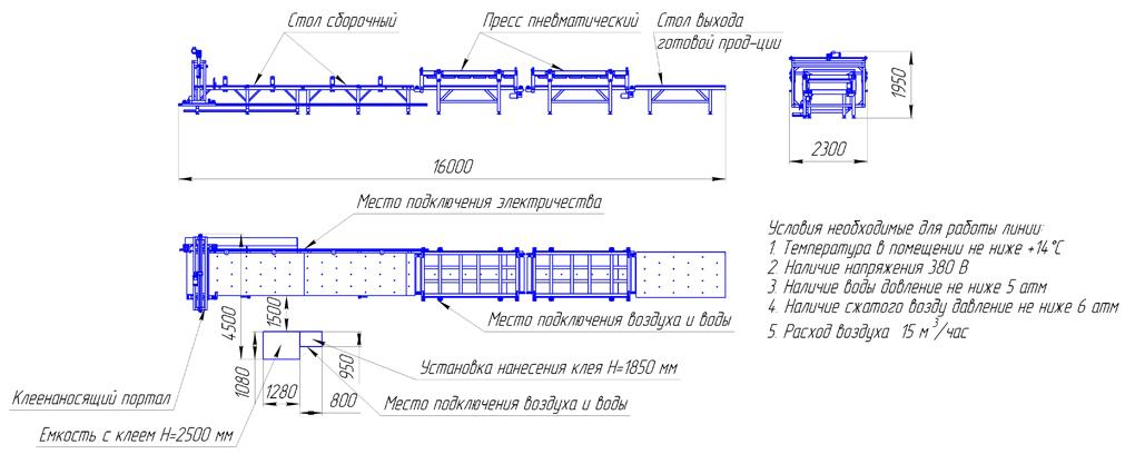 Схема линии по изготовлению СИП панелей «АВАНГАРД - ЛСП-2»