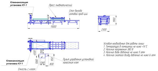 Схема линии по изготовлению СИП панелей «АВАНГАРД - ЛСП-1»
